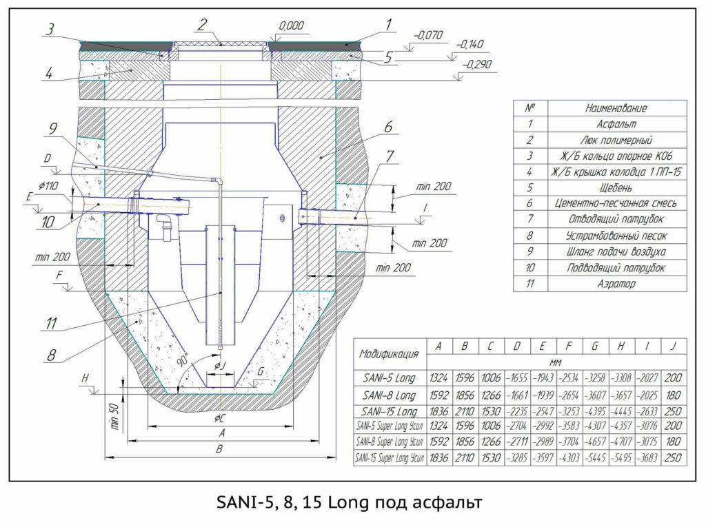 SANI-5,8,15 Long под асфальт