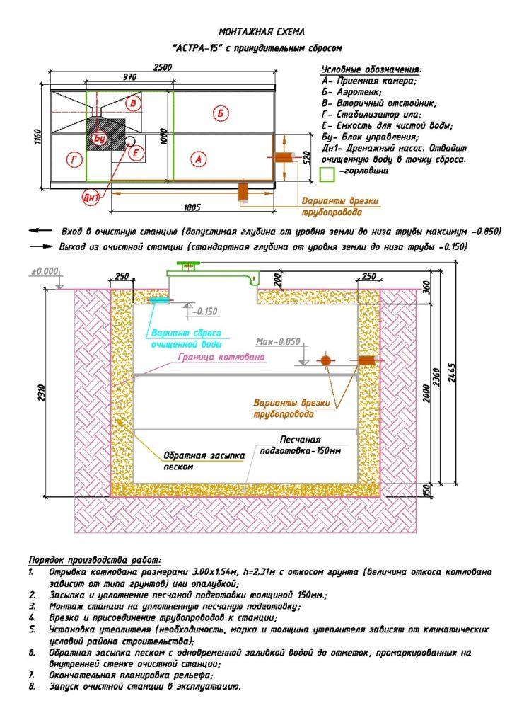 astra_-_15_standartnaya_komplektatsiya