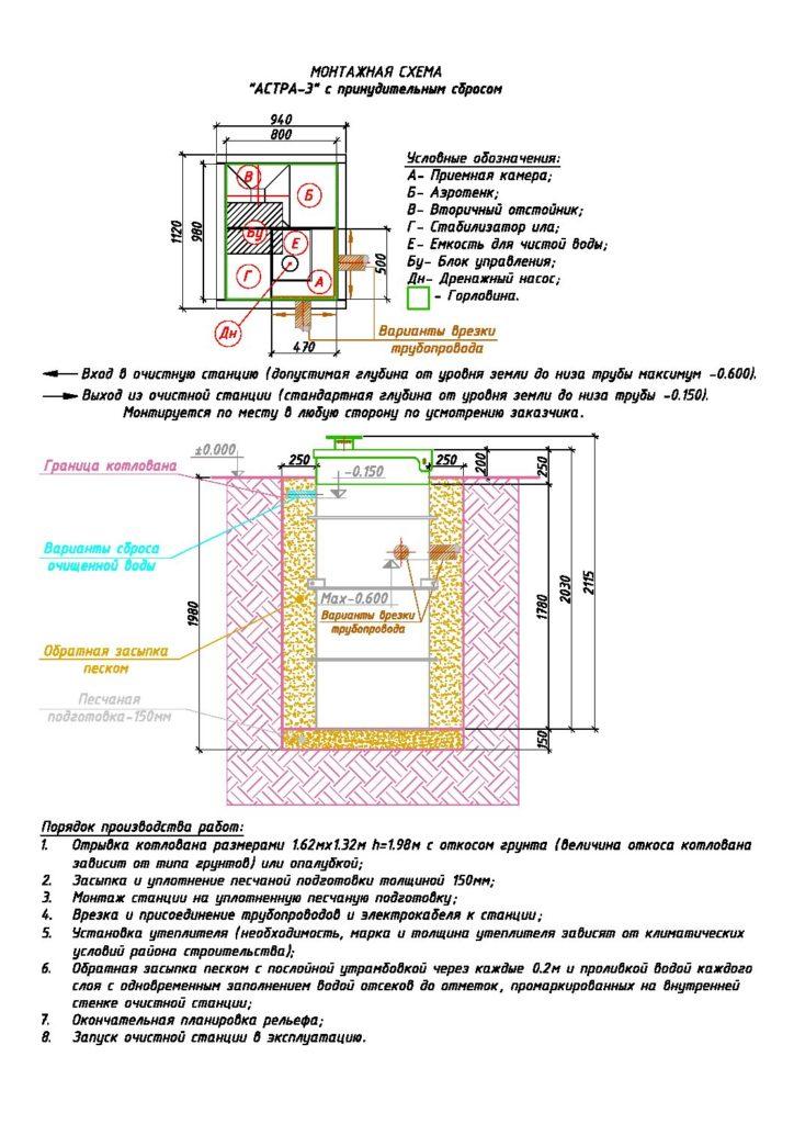 astra_-_3_standartnaya_komplektatsiya